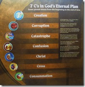 7 C's in God's Eternal Plan