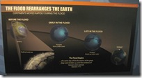 Plate tectonics in three easy steps